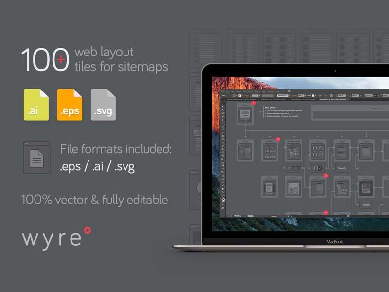 Wyre: Web Layout Flowcharts