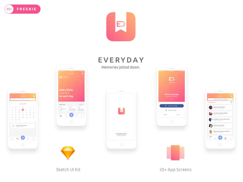 Everyday iOS Journal App - UI Kit | DesignerMill