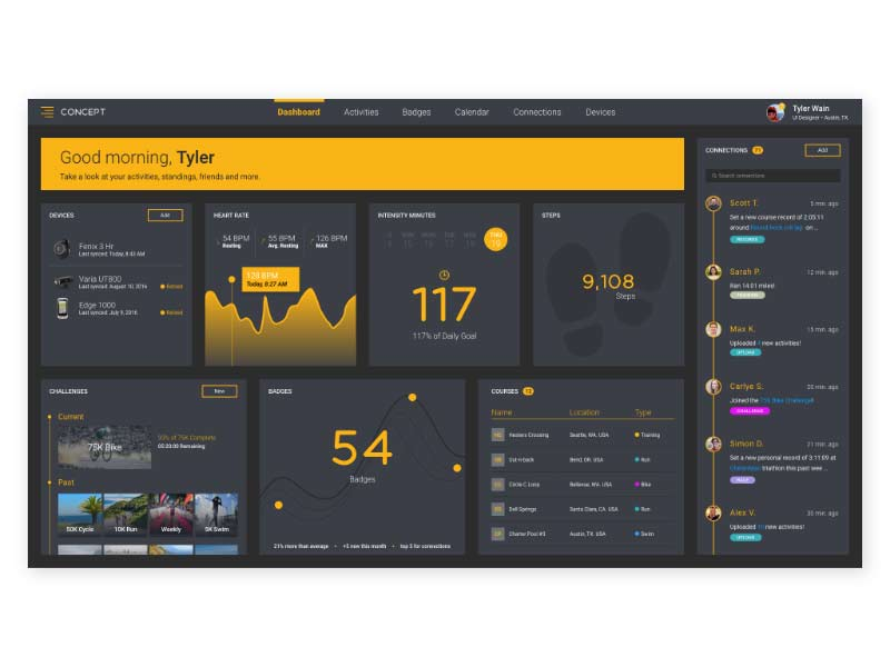 Fitness Dashboard - XD Freebie