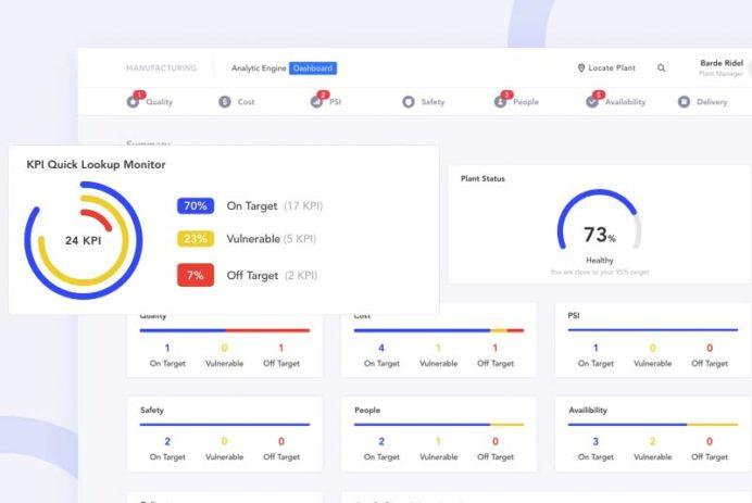 Monitoring Dashboard Template - Sketch Freebie