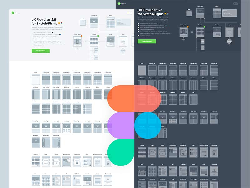 Uxflow 2.0 - FREE Flowchart kit for Sketch and Figma