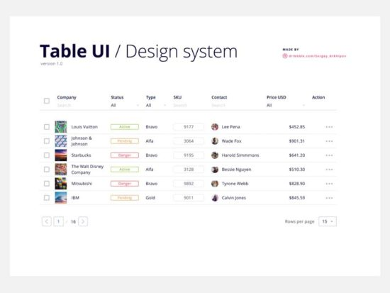 Table UI - Figma Freebie