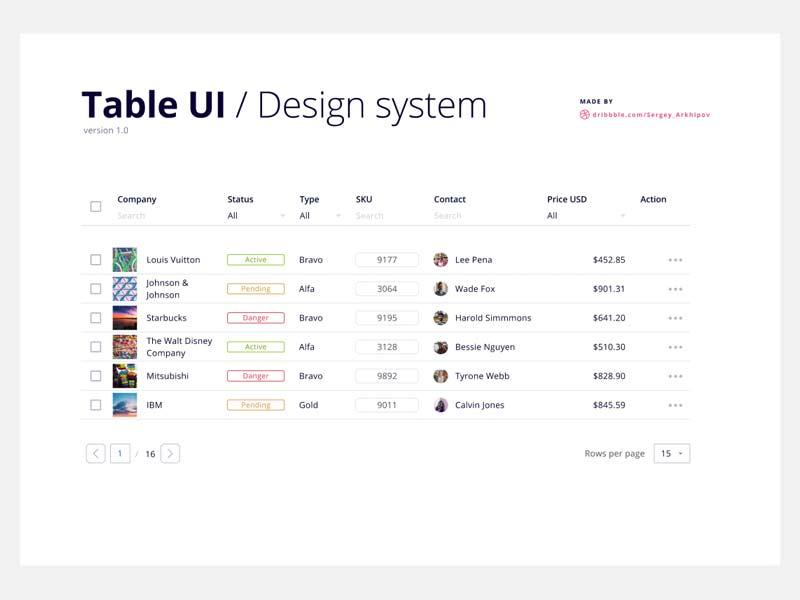 Table UI - Figma Freebie